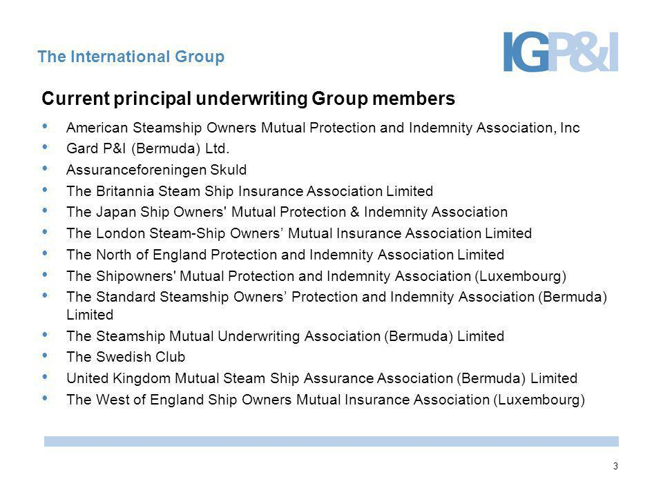 The International Group