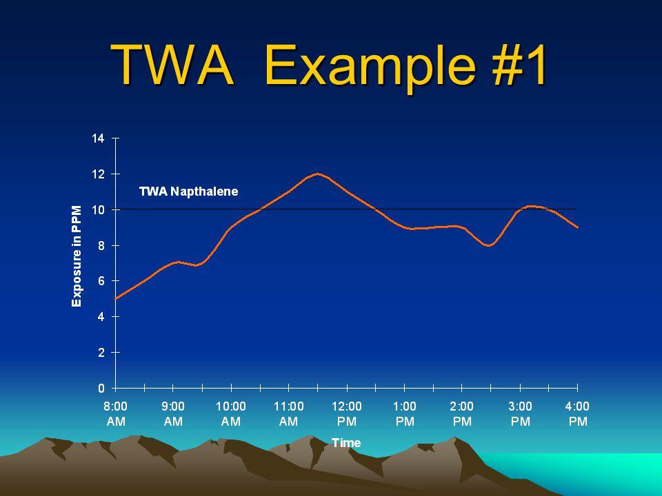 TWA Example #1