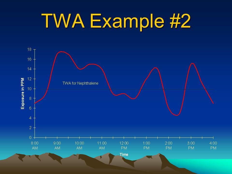 TWA Example #2