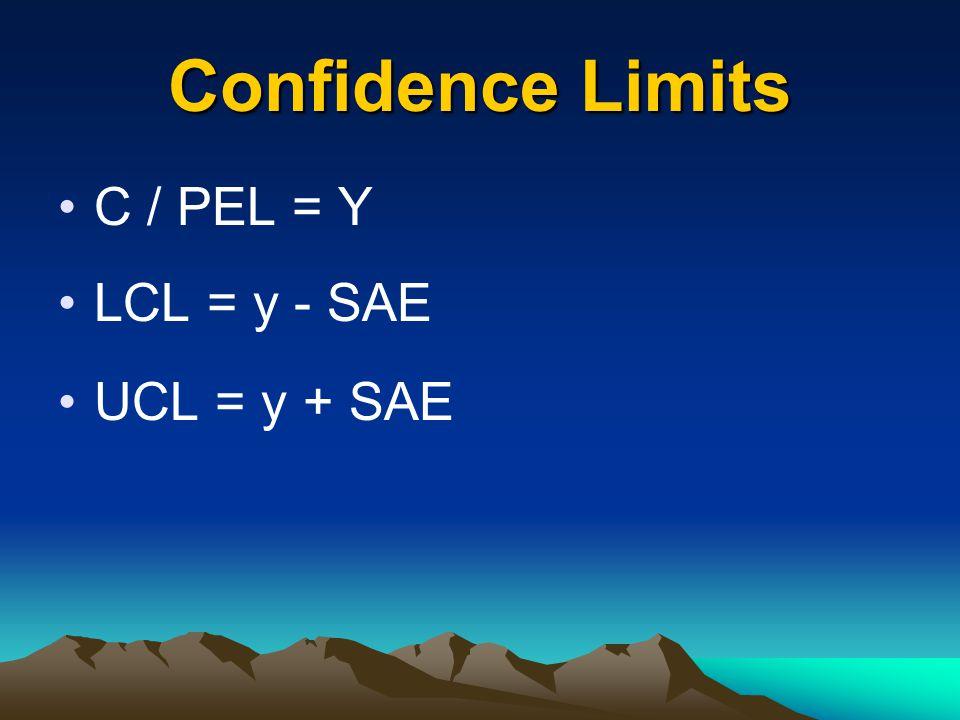 Confidence Limits C / PEL = Y LCL = y - SAE UCL = y + SAE