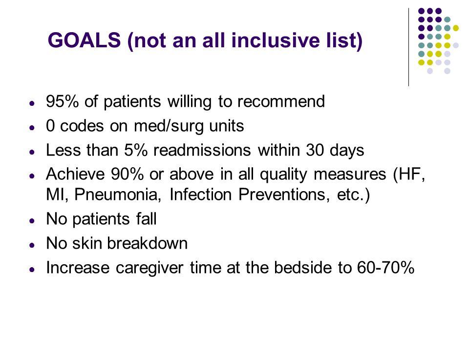 GOALS (not an all inclusive list)