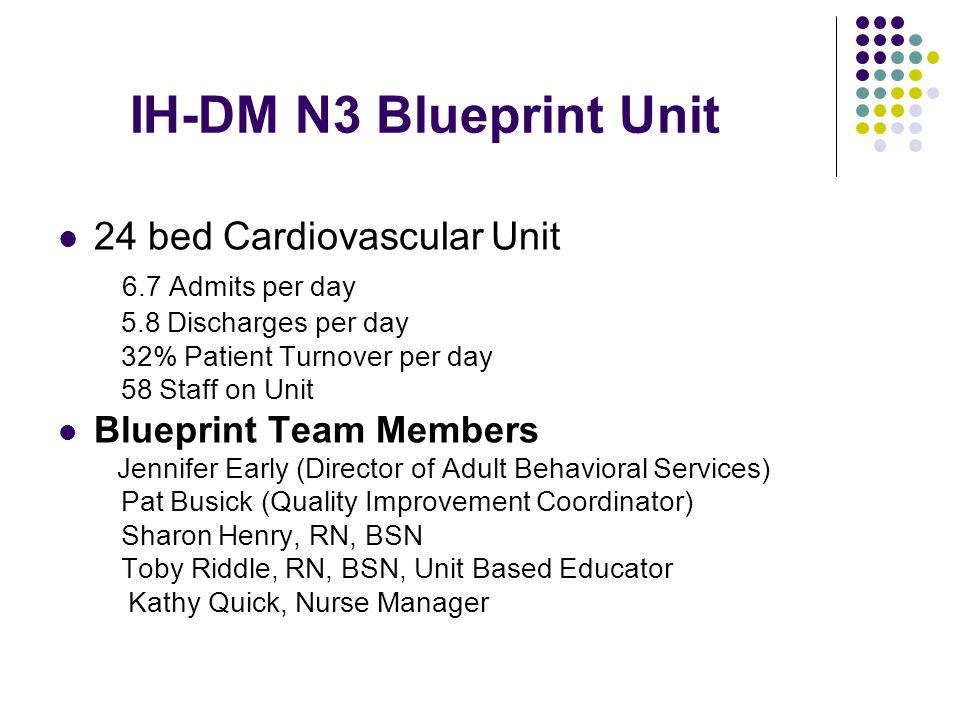 IH-DM N3 Blueprint Unit 24 bed Cardiovascular Unit 6.7 Admits per day