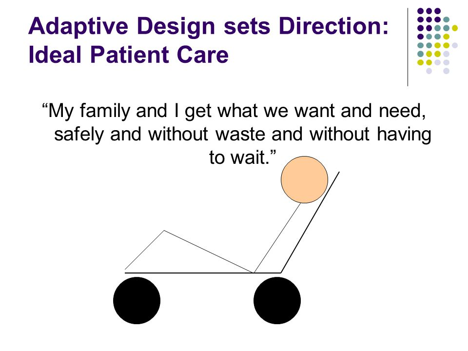 Adaptive Design sets Direction: Ideal Patient Care