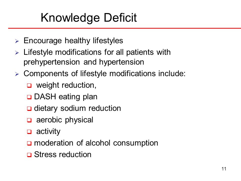 Knowledge Deficit Encourage healthy lifestyles