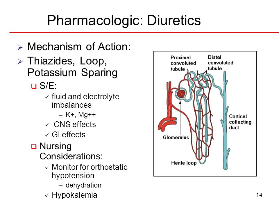 Pharmacologic: Diuretics