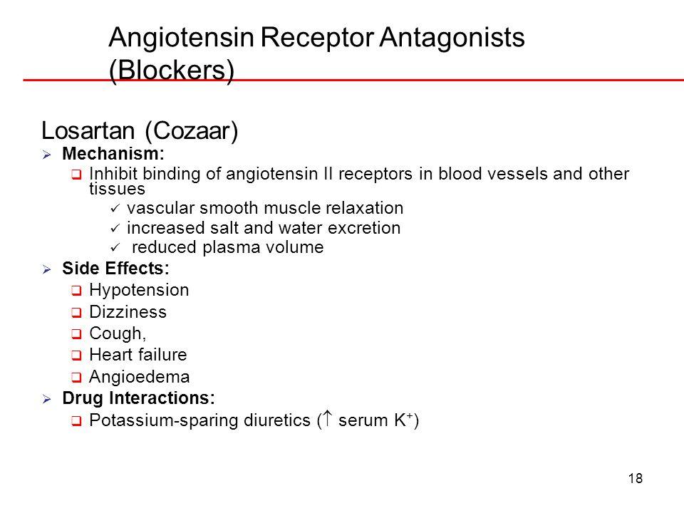 Angiotensin Receptor Antagonists (Blockers)