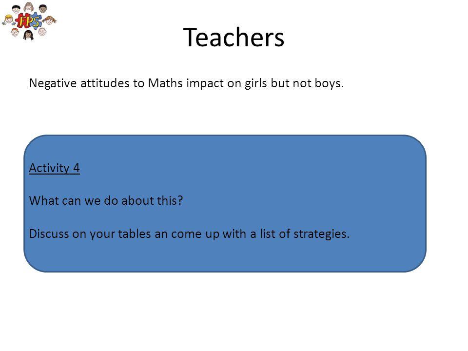 Teachers Negative attitudes to Maths impact on girls but not boys.