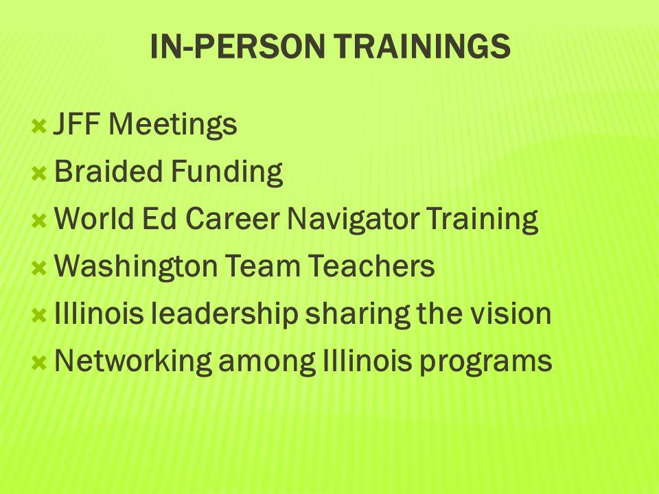 In-person Trainings JFF Meetings Braided Funding