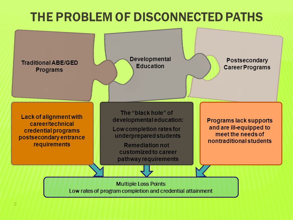 The Problem of Disconnected Paths