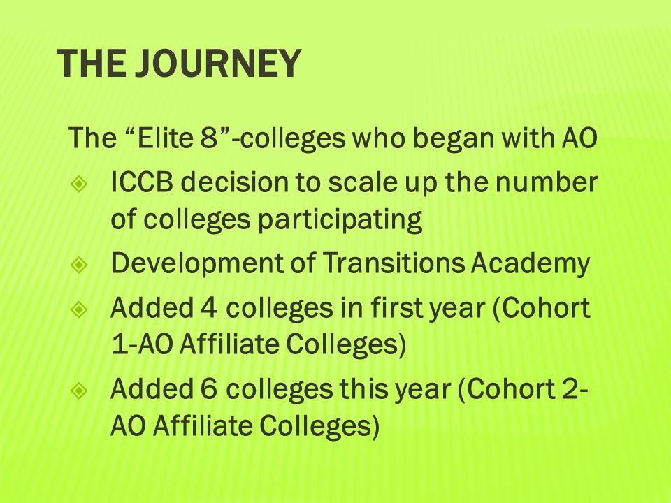 The Journey The Elite 8 -colleges who began with AO