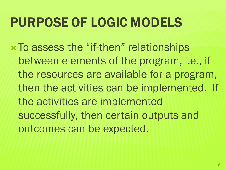 Purpose of Logic Models
