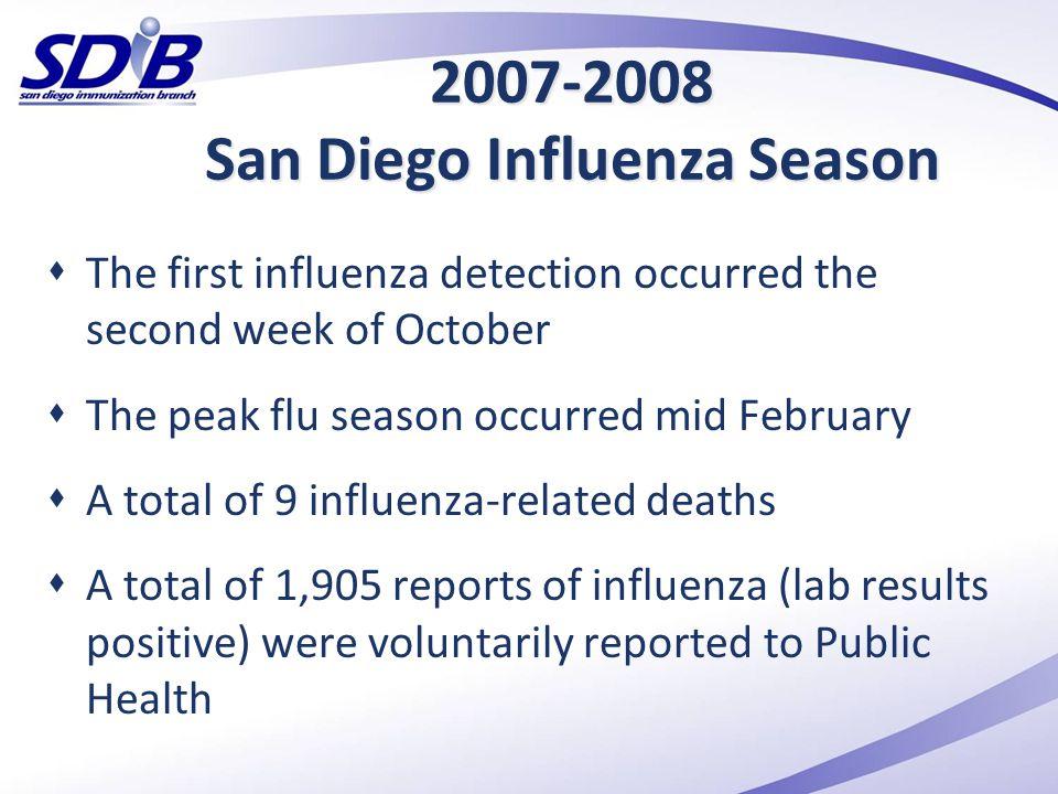2007-2008 San Diego Influenza Season