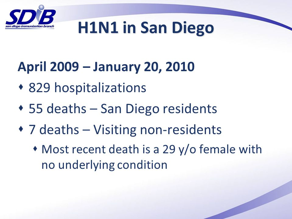 H1N1 in San Diego April 2009 – January 20, 2010 829 hospitalizations