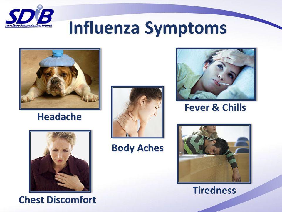 Influenza Symptoms Fever & Chills Headache Body Aches Tiredness