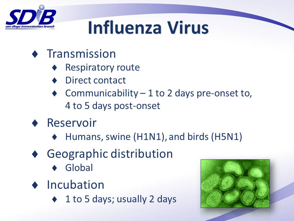 Influenza Virus Transmission Reservoir Geographic distribution
