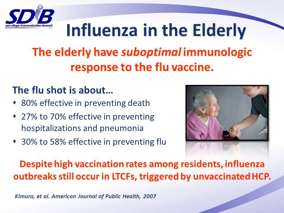 Influenza in the Elderly