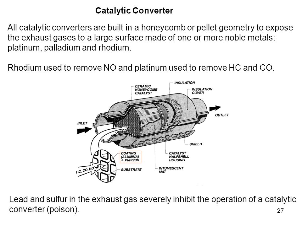 Catalytic Converter All catalytic converters are built in a honeycomb or pellet geometry to expose.