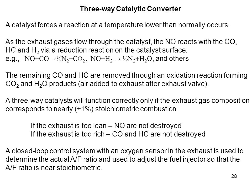 Three-way Catalytic Converter