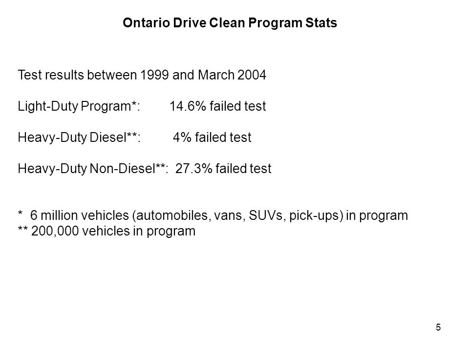 Ontario Drive Clean Program Stats