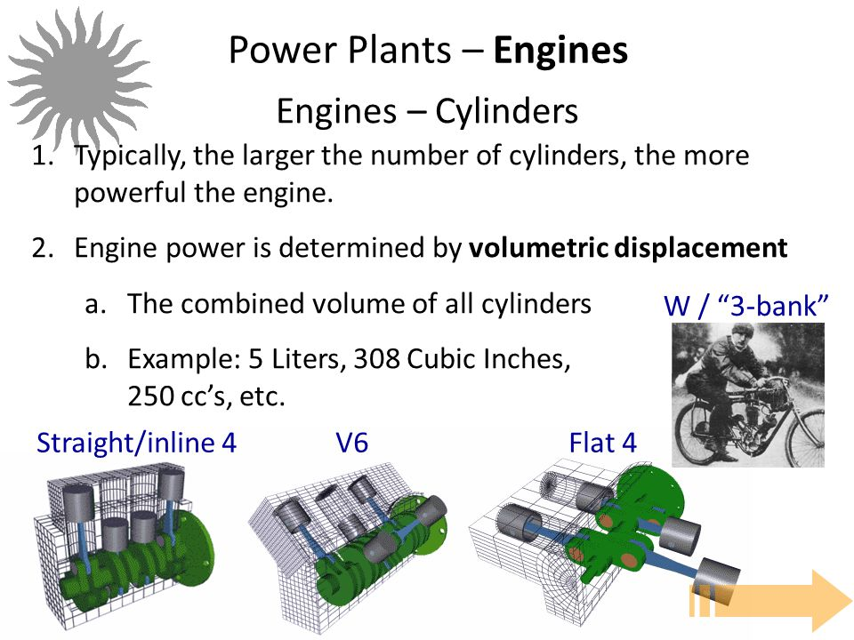 Power Plants – Engines Engines – Cylinders