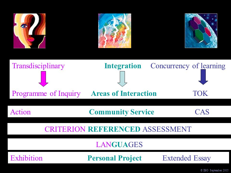 CRITERION REFERENCED ASSESSMENT