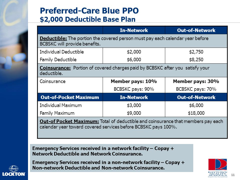 Preferred-Care Blue PPO $2,000 Deductible Base Plan
