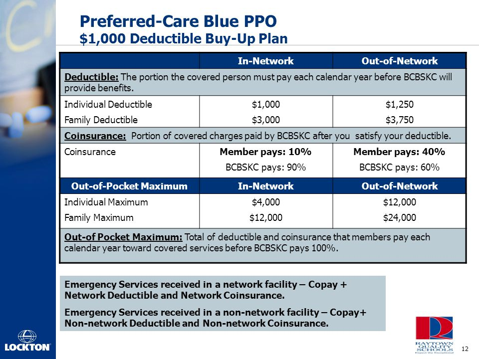 Preferred-Care Blue PPO $1,000 Deductible Buy-Up Plan