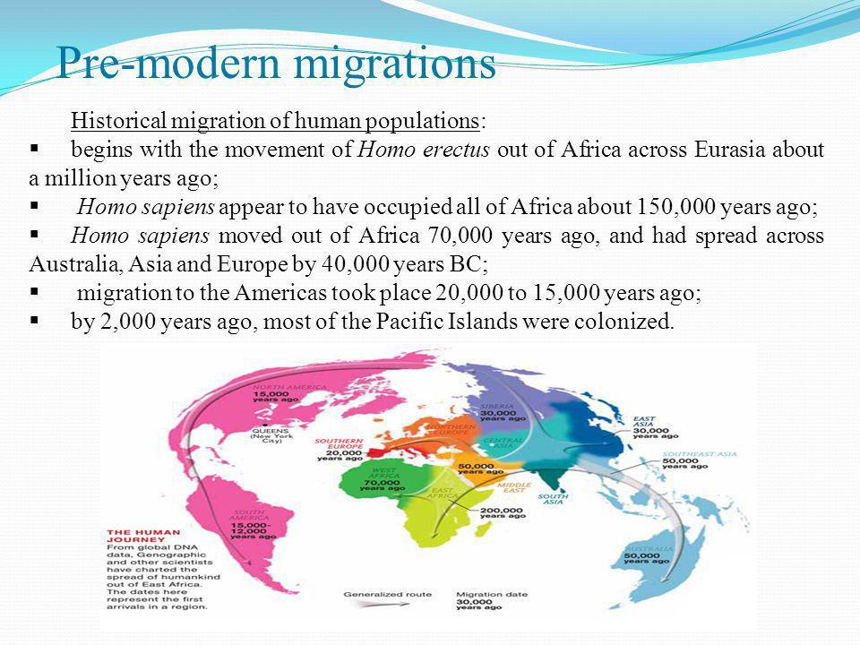 Pre-modern migrations