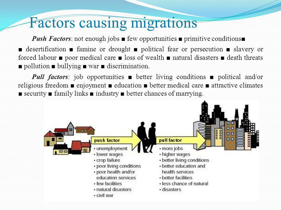 Factors causing migrations