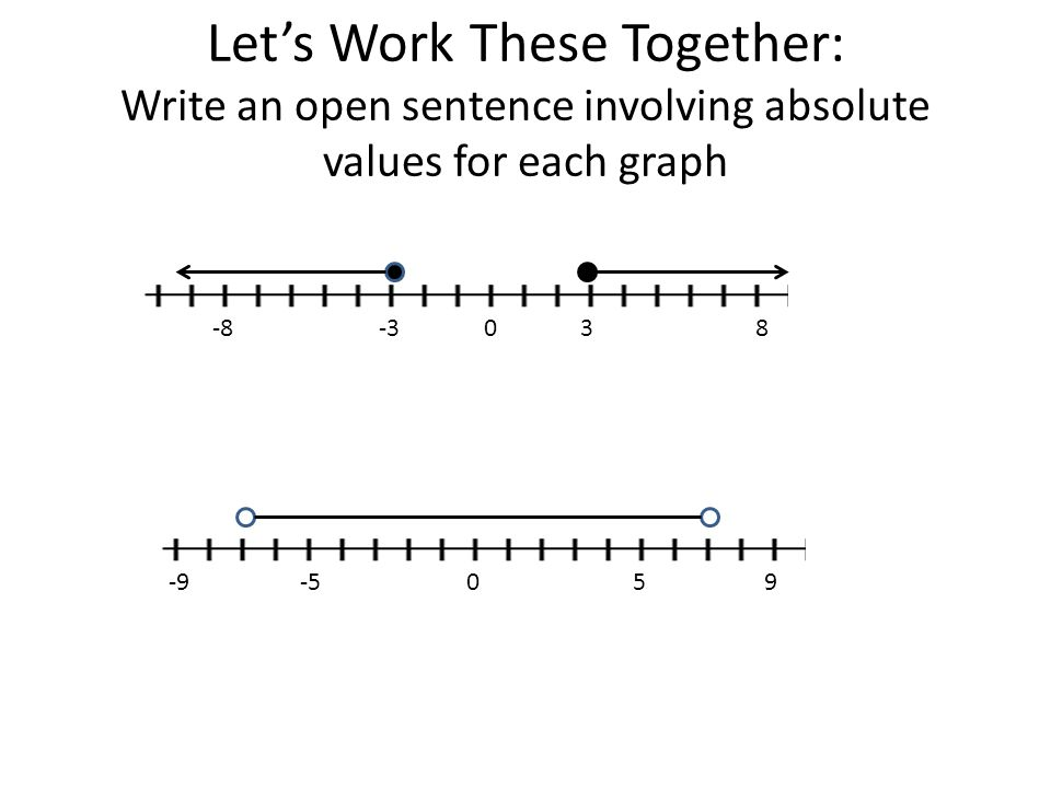 Let's Work These Together: Write an open sentence involving absolute values for each graph