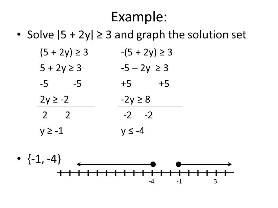 Example: Solve ∣5 + 2y∣ ≥ 3 and graph the solution set {-1, -4}