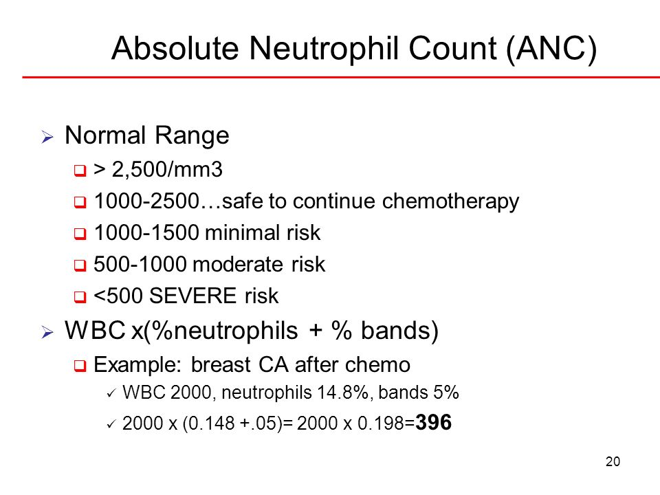 Absolute Neutrophil Count (ANC)
