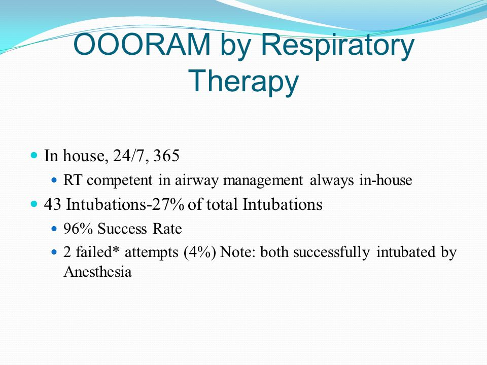 OOORAM by Respiratory Therapy