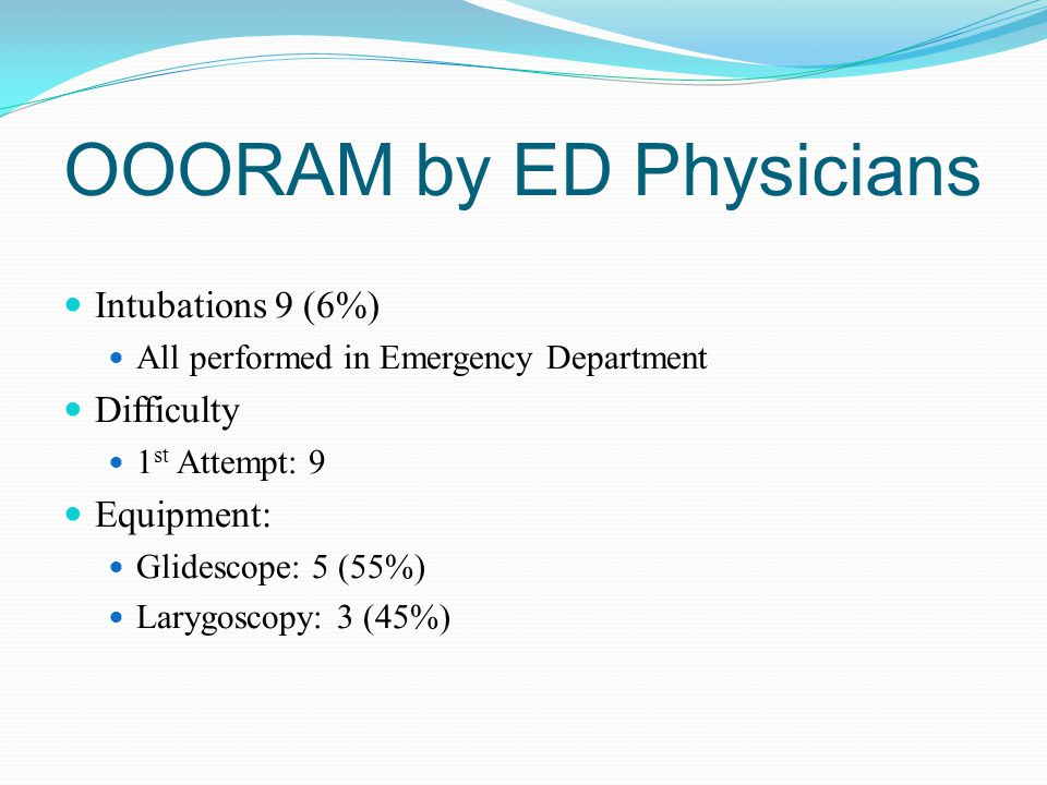 OOORAM by ED Physicians