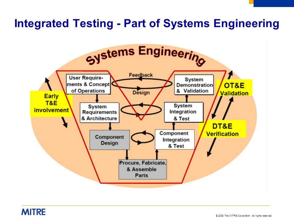 Integrated Testing - Part of Systems Engineering