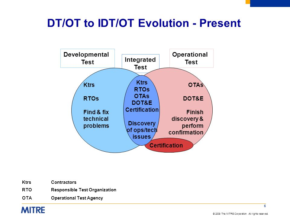 DT/OT to IDT/OT Evolution - Present