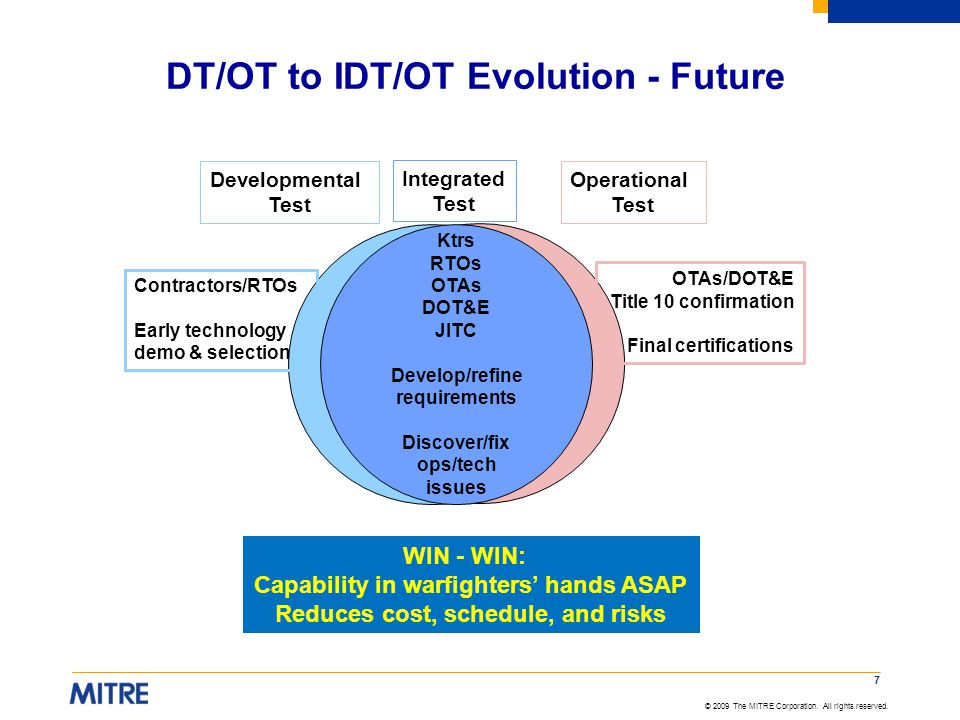 DT/OT to IDT/OT Evolution - Future