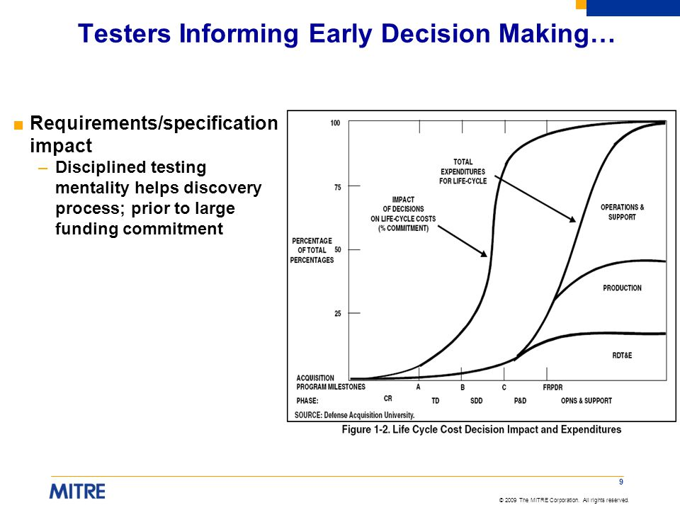 Testers Informing Early Decision Making…