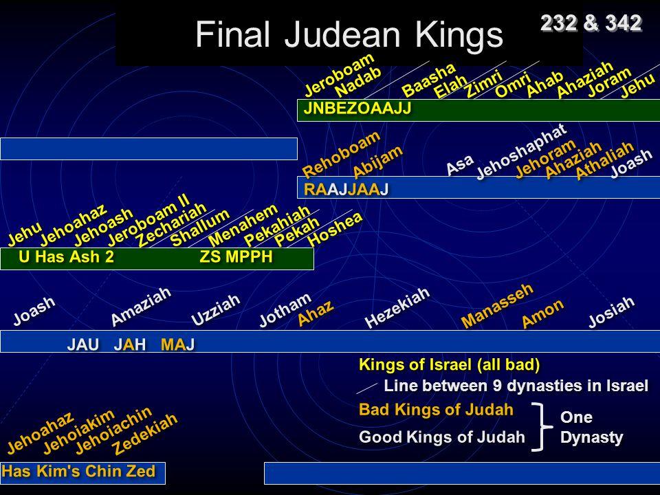 Final Judean Kings 232 & 342 Jeroboam Nadab Baasha Elah Zimri Omri