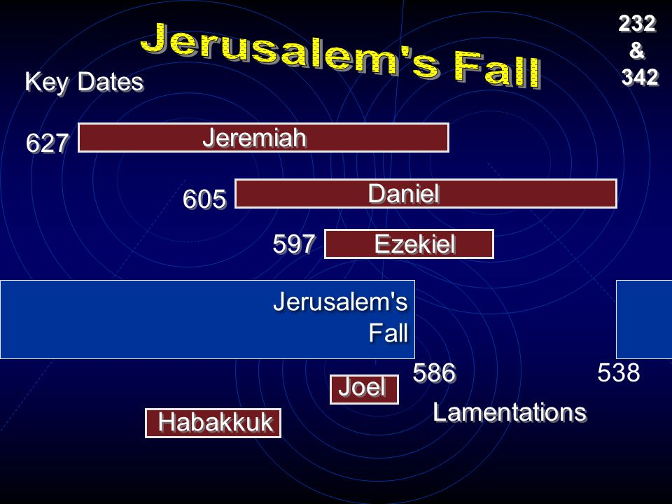 Jerusalem s Fall Key Dates Jeremiah 627 Daniel 605 597 Ezekiel