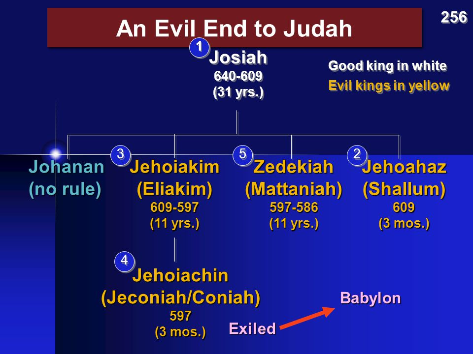 An Evil End to Judah Josiah Johanan (no rule)