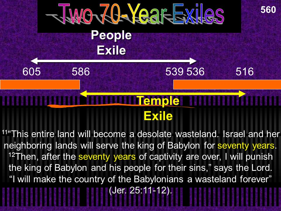 Two 70-Year Exiles Two 70-Year Exiles People Exile Temple Exile 605