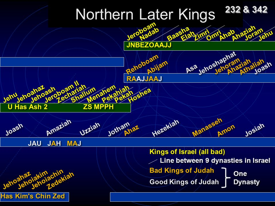 Northern Later Kings 232 & 342 Jeroboam Nadab Baasha Elah Zimri Omri