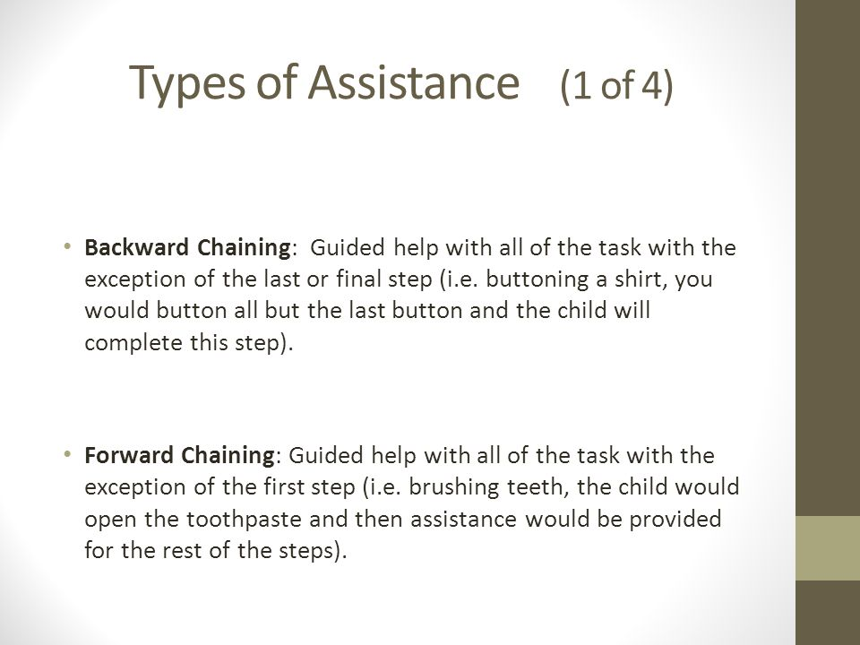 Types of Assistance (1 of 4)
