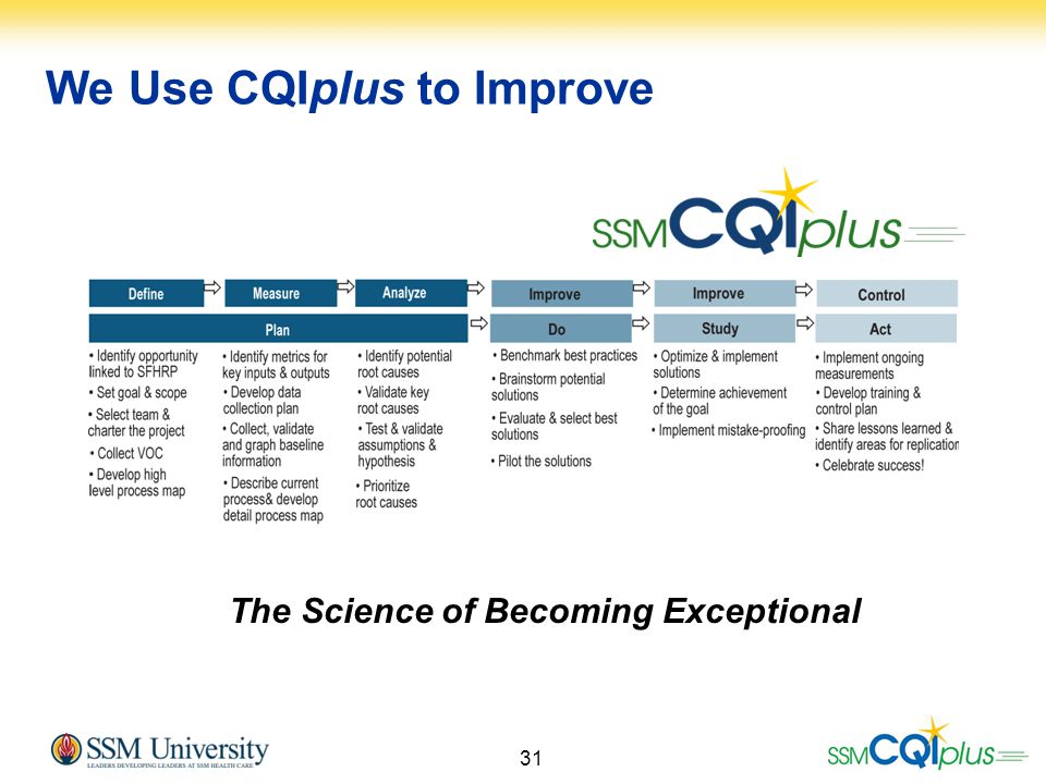 We Use CQIplus to Improve