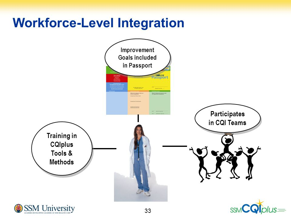 Workforce-Level Integration