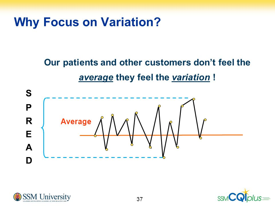 Why Focus on Variation Our patients and other customers don't feel the average they feel the variation !