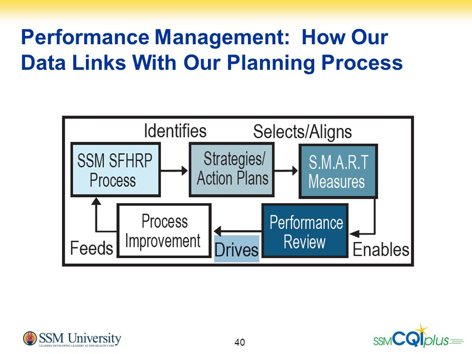 Performance Management: How Our Data Links With Our Planning Process
