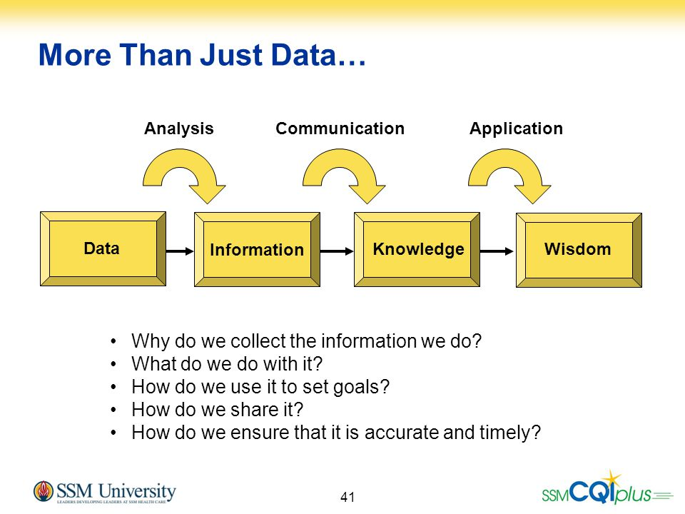 More Than Just Data… Why do we collect the information we do