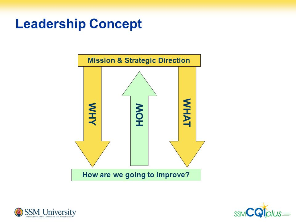 How are we going to improve Mission & Strategic Direction